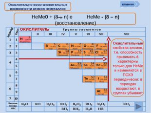 Периодическая система химических элементов Д.И. Менделеева Н Водород 1 1.008