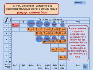 Неметалл кислотный оксид растворимая кислота cоль P P2O5 H3PO4 Na3PO4 главная
