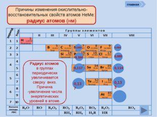 Проверь себя Характеристика простых веществ неметаллов Характеристика элемен