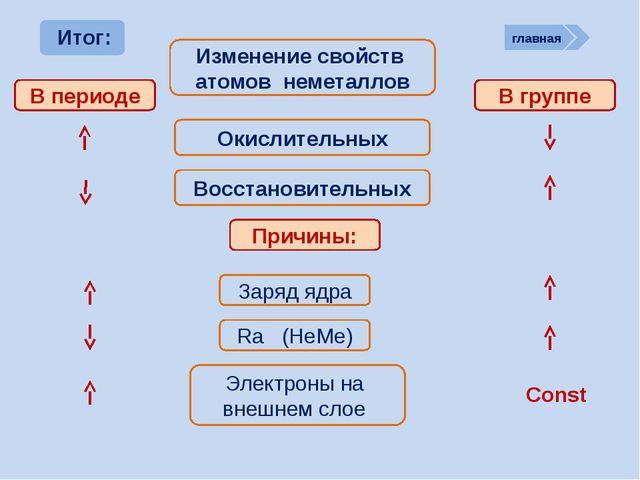 ? Химические свойства неметаллов Неметаллы способны: Сl2 + Н2О = НСl + НСlO -...