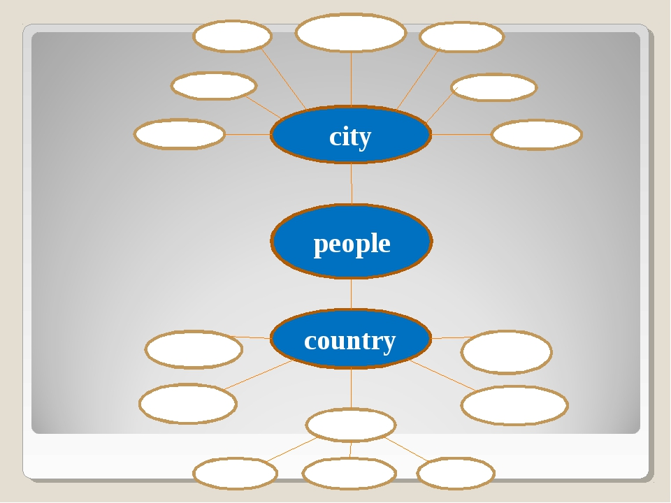 city people country people