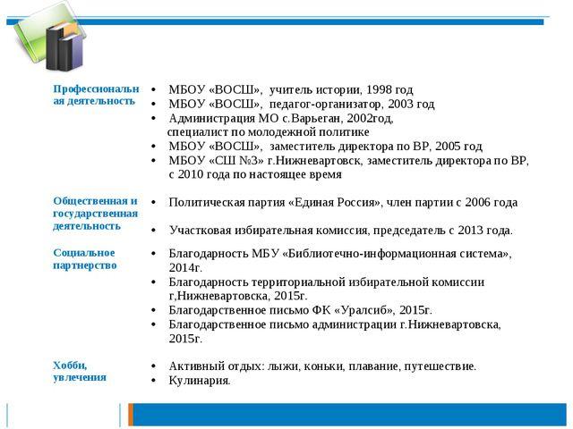 Профессиональная деятельностьМБОУ «ВОСШ», учитель истории, 1998 год МБОУ «ВО...