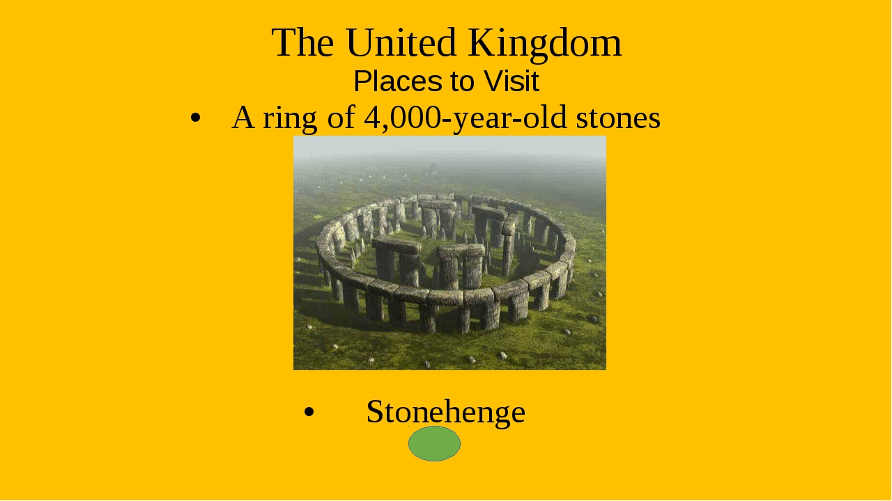The United Kingdom Places to Visit It is one of London's greatest museums The...