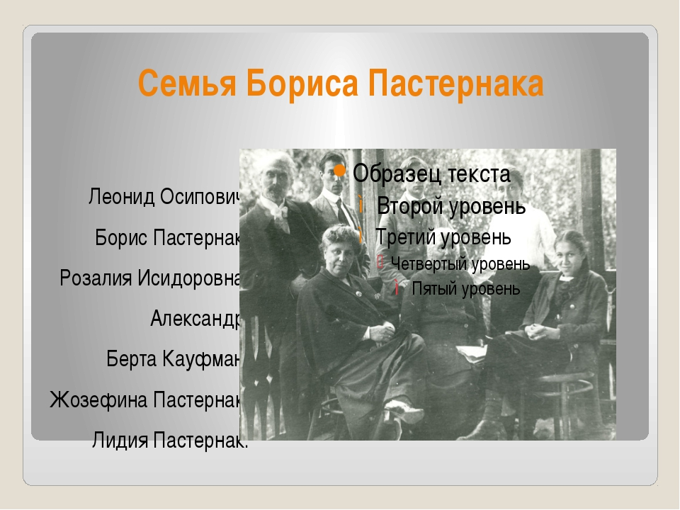 Семья Бориса Пастернака Леонид Осипович, Борис Пастернак, Розалия Исидоровна,...