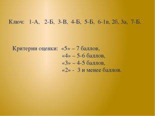 Ключ: 1-А, 2-Б, 3-В, 4-Б, 5-Б, 6-1в, 2б, 3а, 7-Б. Критерии оценки: «5» – 7 ба