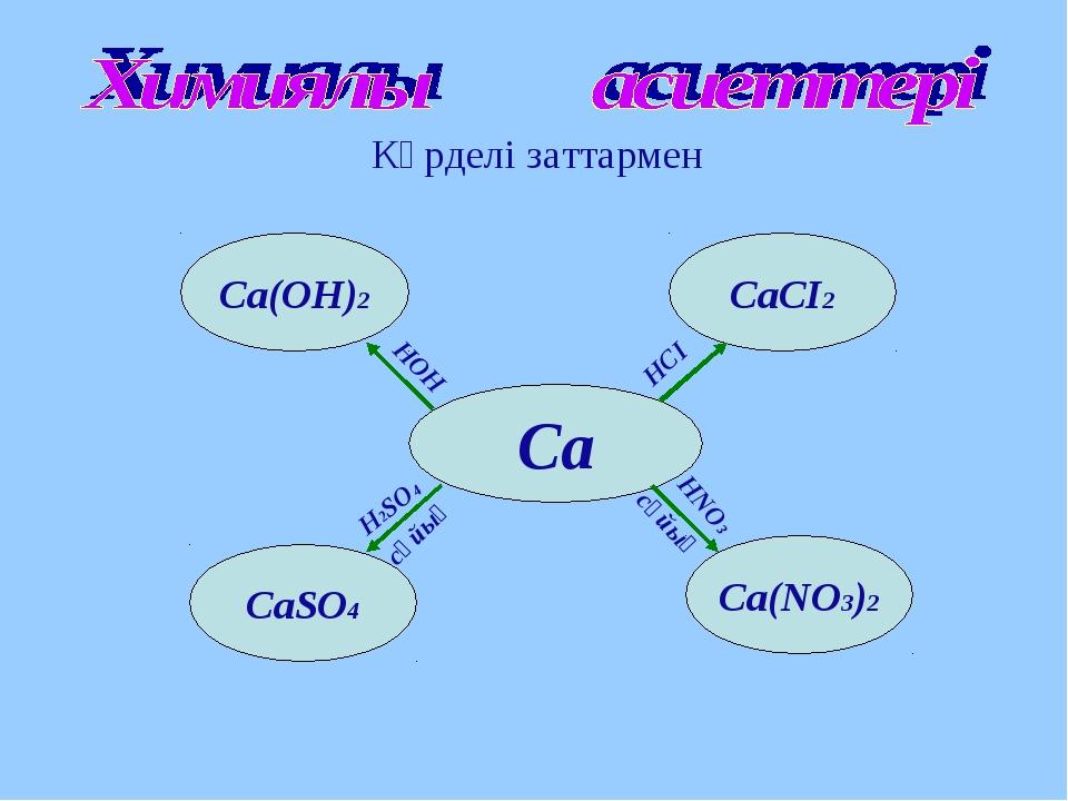 Күрделі заттармен Са Са(NО3)2 СаCІ2 Са(ОН)2 CaSO4 HOH HCІ HNO3 H2SO4 сұйық сұ...