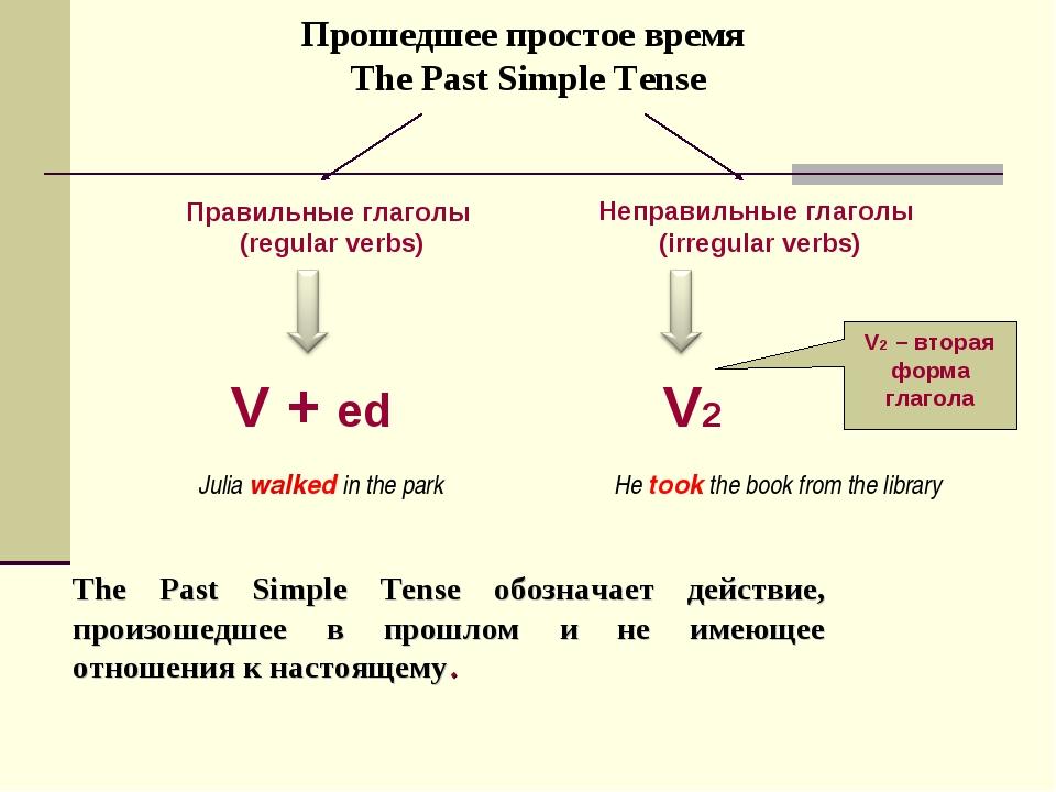 Прошедшее простое время The Past Simple Tense The Past Simple Tense обознача...