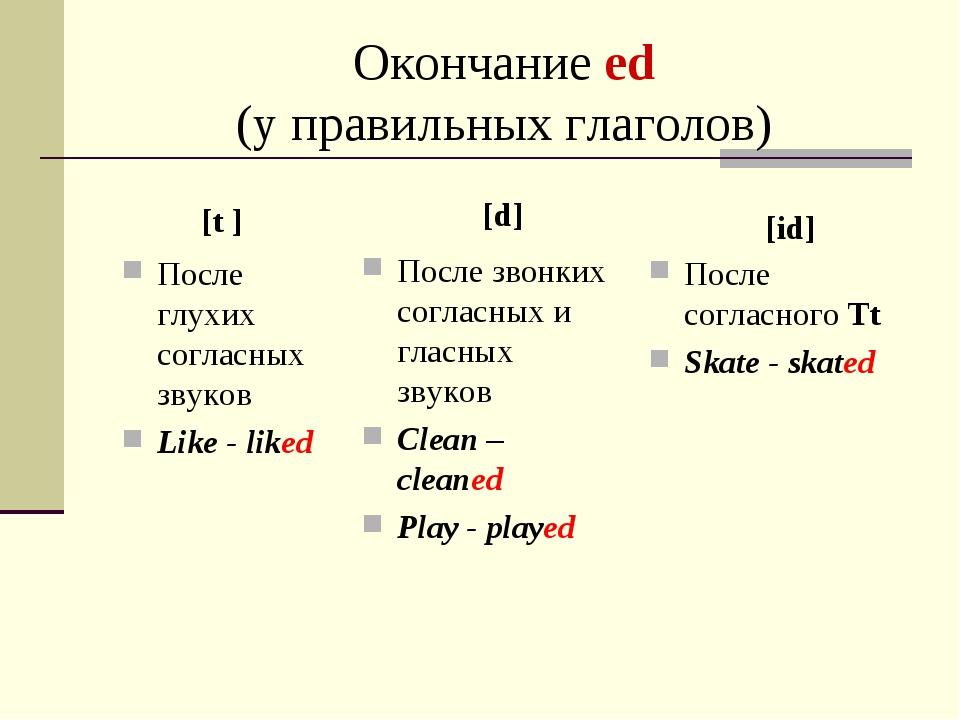Окончание ed (у правильных глаголов) После глухих согласных звуков Like - lik...
