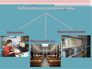 Библиотека разделена на зоны Абонемент Читальный зал Книгохранилище