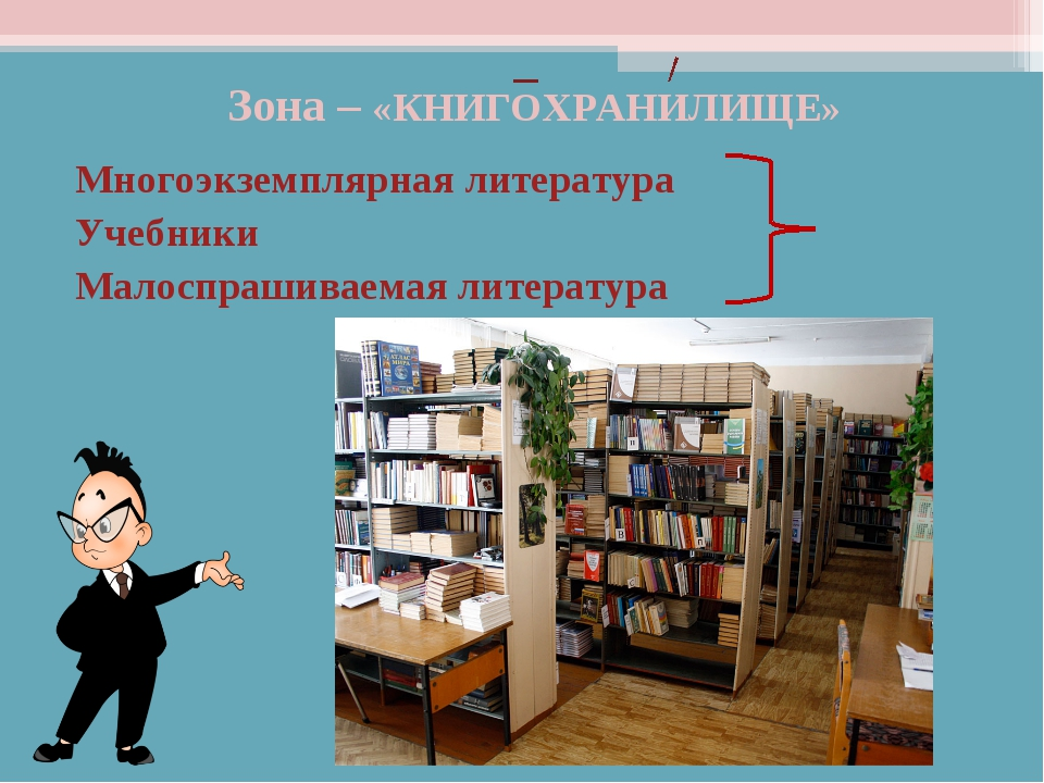 Зона – «КНИГОХРАНИЛИЩЕ» Многоэкземплярная литература Учебники Малоспрашиваема...