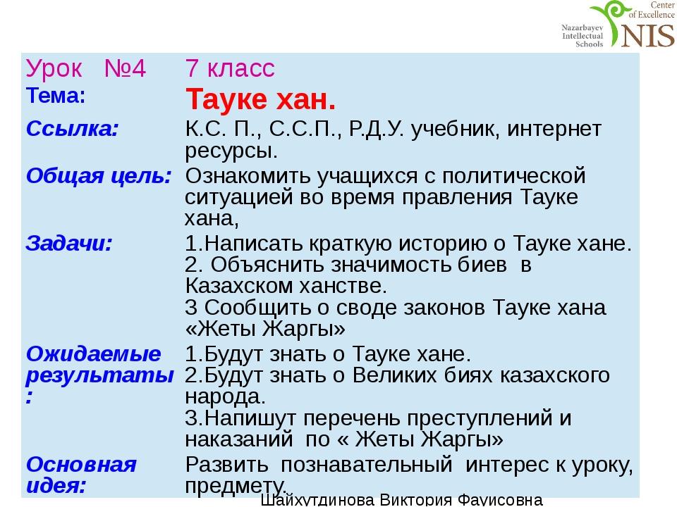 Шайхутдинова Виктория Фауисовна -учитель истории СШ № 173 Урок №4 7 класс Тем...