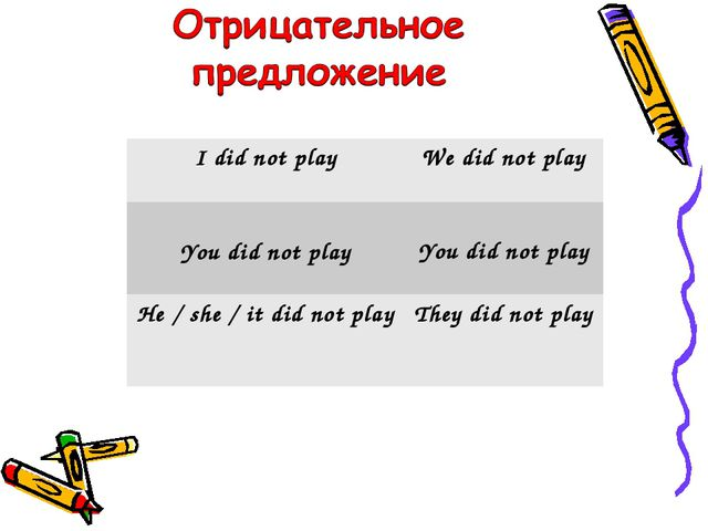I did not play 	We did not play You did not play 	 You did not play He / she...