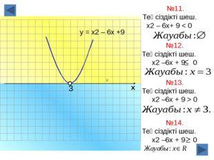 х №11. Теңсіздікті шеш. х2 – 6х+ 9 < 0 у = х2 – 6х +9 №12. Теңсіздікті шеш.