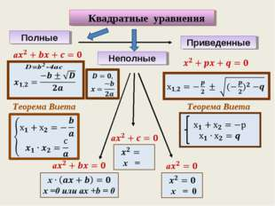 http://fs00.infourok.ru/images/doc/243/240389/10/310/img0.jpg