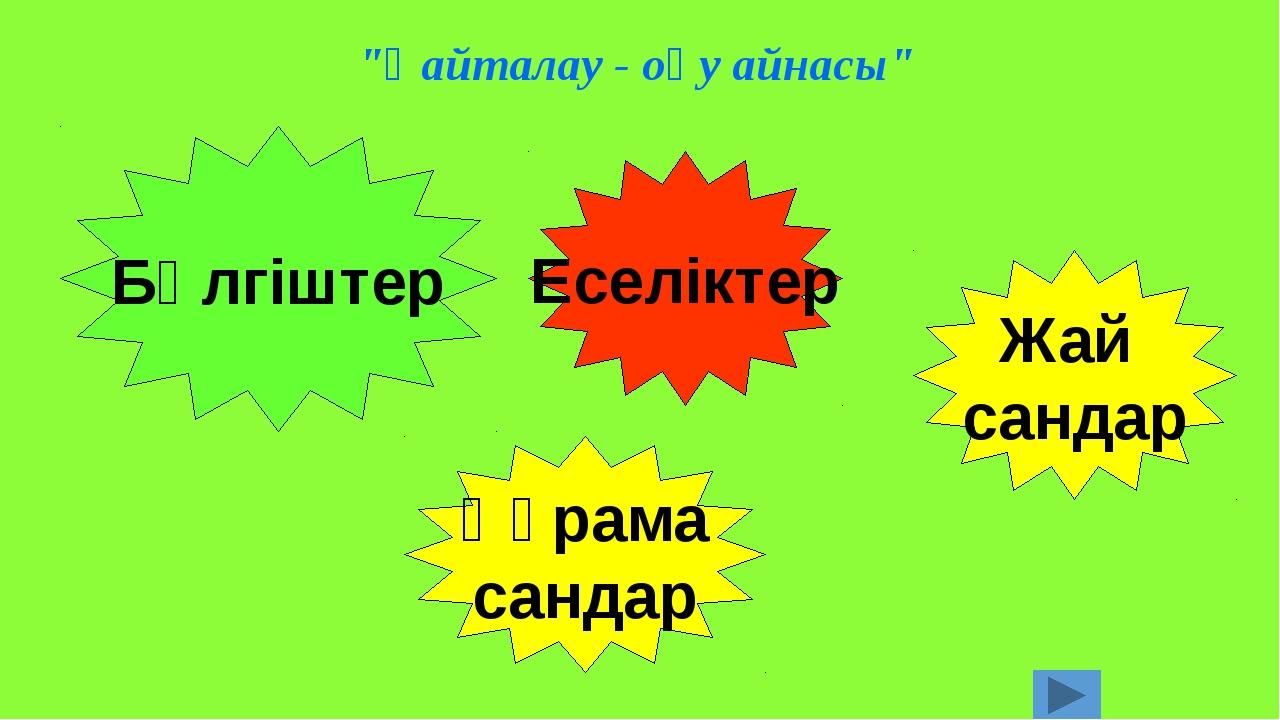 """Бөлгіштер Құрама сандар Еселіктер Жай сандар """"Қайталау - оқу айнасы"""""""