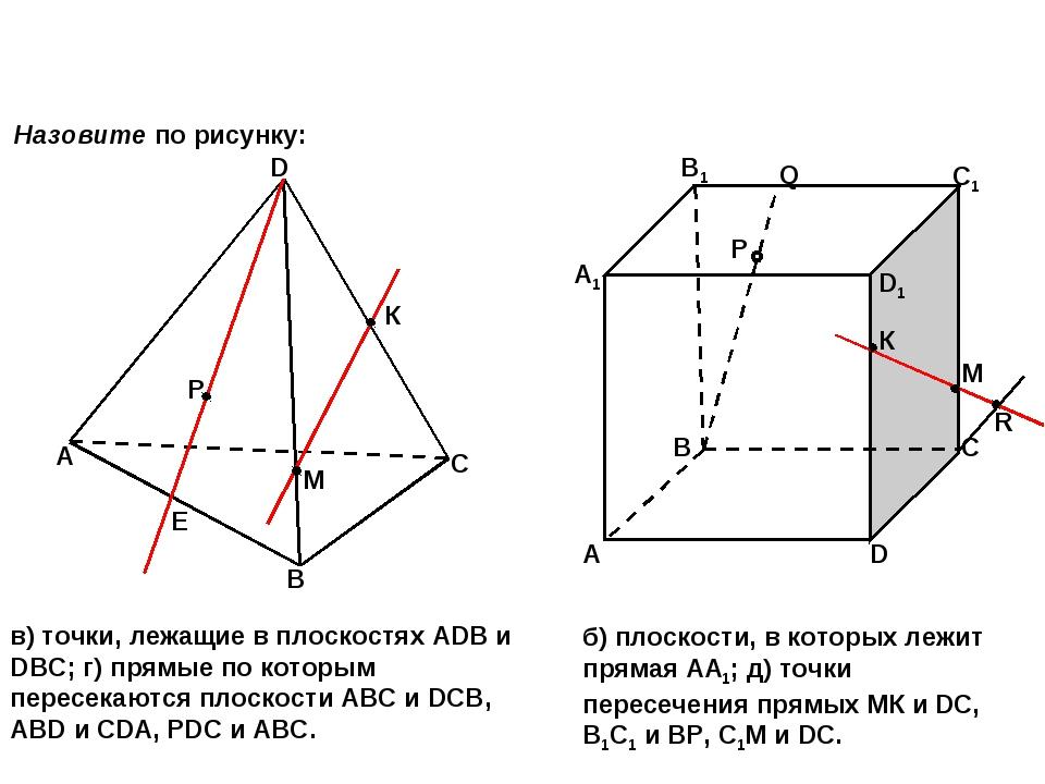 А В С D Р Е К М А В С D А1 В1 С1 D1 Q P R К М Назовите по рисунку: в) точки,...