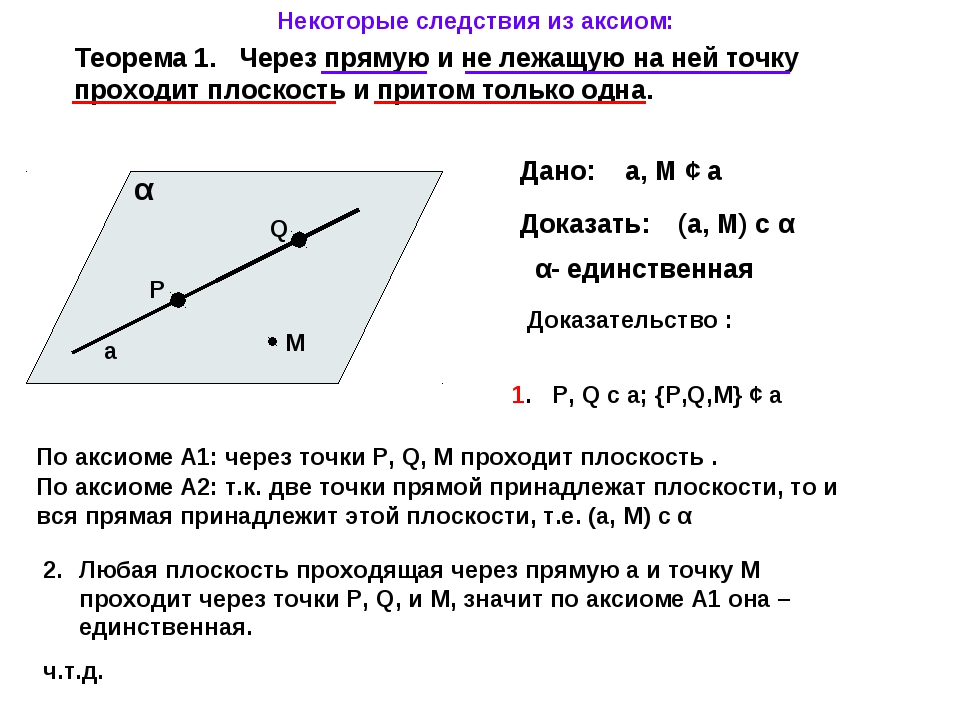 Теорема 1. Через прямую и не лежащую на ней точку проходит плоскость и притом...