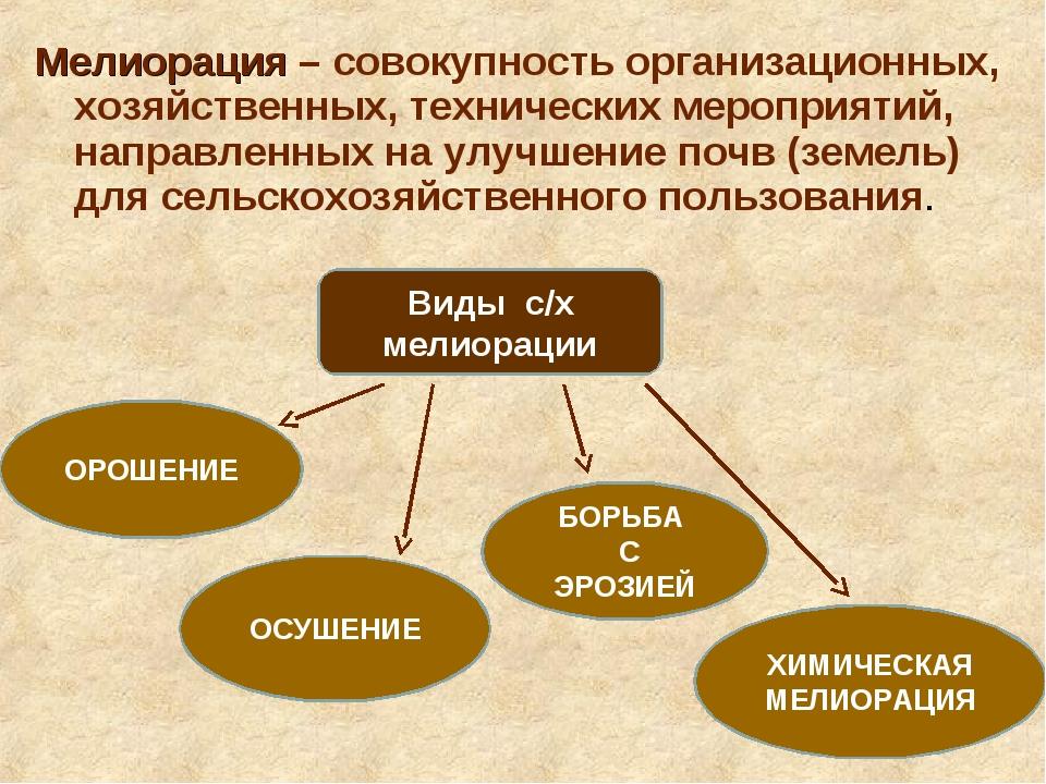 Мелиорация – совокупность организационных, хозяйственных, технических меропри...