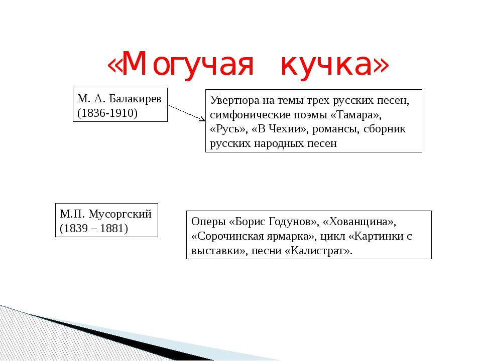 «Могучая кучка» М. А. Балакирев (1836-1910) Увертюра на темы трех русских пес...