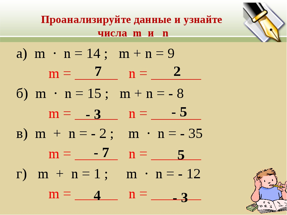 а) m · n = 14 ; m + n = 9 m = ______ n = _______ б) m · n = 15 ; m + n = - 8...