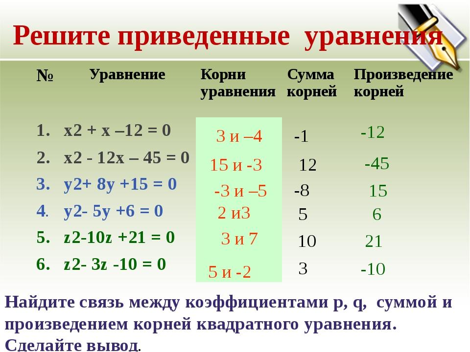 Решите приведенные уравнения 3 и –4 15 и -3 -3 и –5 3 и 7 2 и3 5 и -2 -1 12...