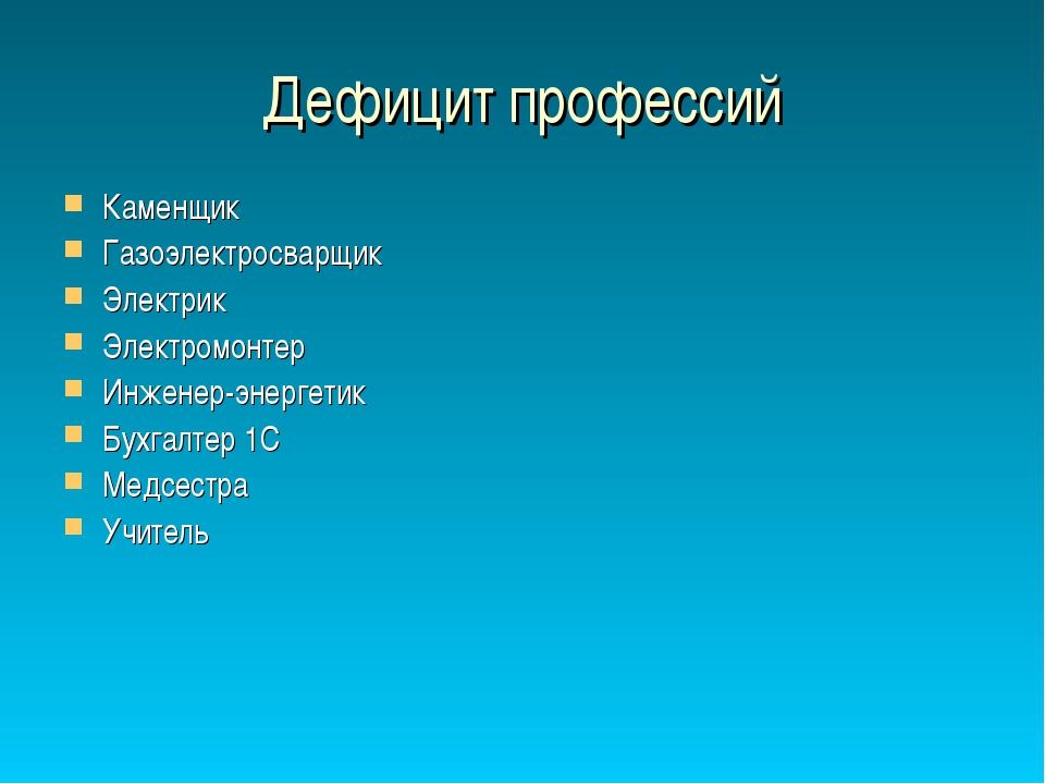 Дефицит профессий Каменщик Газоэлектросварщик Электрик Электромонтер Инженер-...