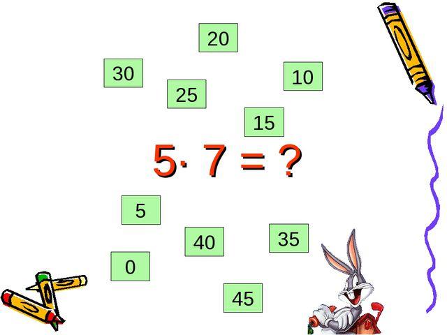 5· 7 = ? 0 35 45 25 20 15 10 5 40 30