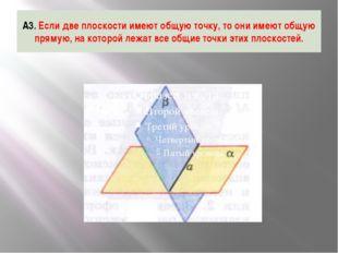 А3. Если две плоскости имеют общую точку, то они имеют общую прямую, на котор
