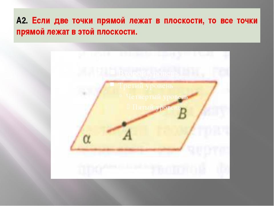 А2. Если две точки прямой лежат в плоскости, то все точки прямой лежат в этой...