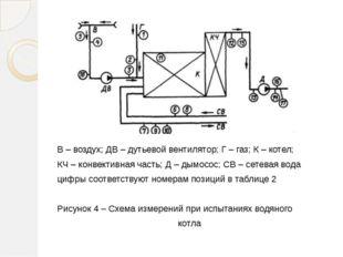В – воздух; ДВ – дутьевой вентилятор; Г – газ; К – котел; КЧ – конвективная ч