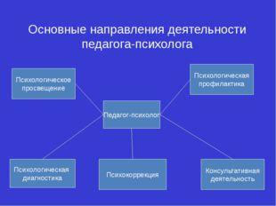 Основные направления деятельности педагога-психолога Педагог-психолог Психоло