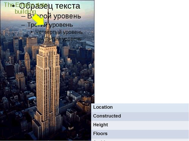 The Empire state building Location Constructed Height Floors Architect