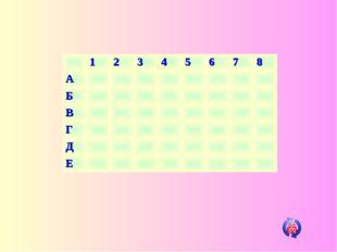 12345678 А Б В Г Д Е