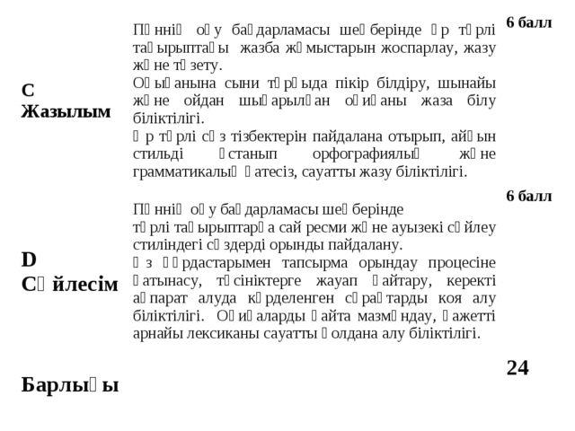 C ЖазылымПәннің оқу бағдарламасы шеңберінде әр түрлі тақырыптағы жазба жұмыс...