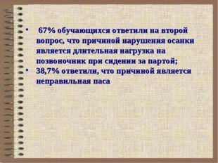 67% обучающихся ответили на второй вопрос, что причиной нарушения осанки явл