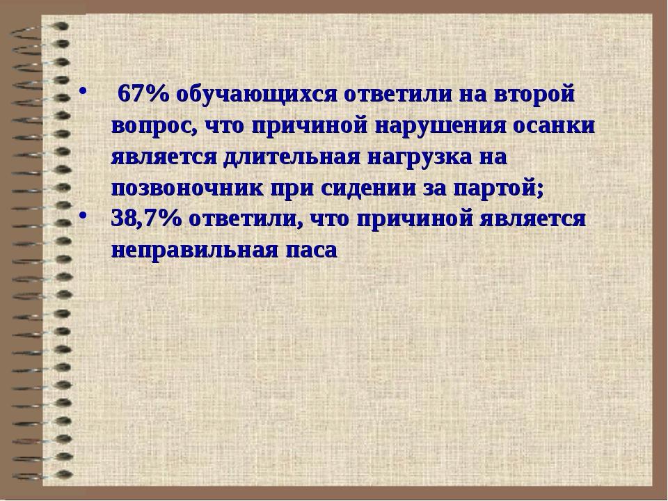 67% обучающихся ответили на второй вопрос, что причиной нарушения осанки явл...