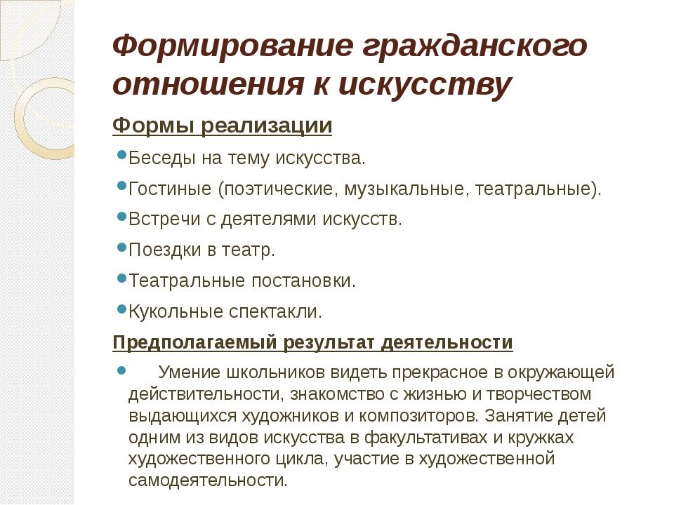 Формирование гражданского отношения к искусству Формы реализации Беседы на те...
