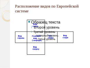 Расположение видов по Европейской системе