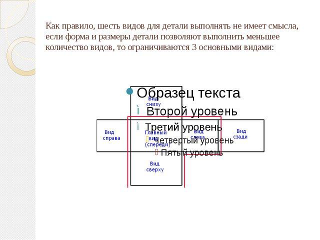 Как правило, шесть видов для детали выполнять не имеет смысла, если форма и р...