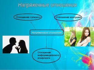 Напряженные отношения Отношения информационного конфликта Отношения суперэго