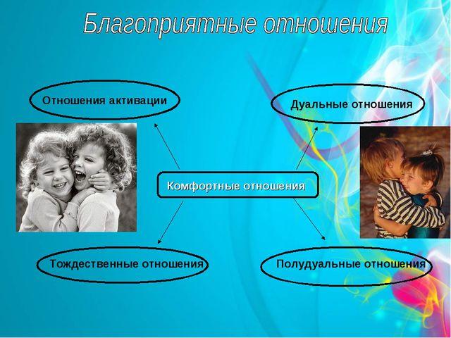 Комфортные отношения Тождественные отношения Дуальные отношения Отношения акт...