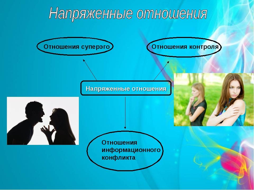 Напряженные отношения Отношения информационного конфликта Отношения суперэго...