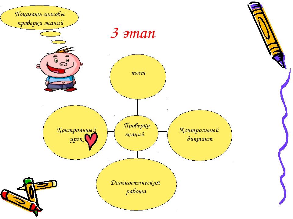 3 этап Проверка знаний тест Контрольный диктант Диагностическая работа Контро...