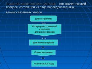 Принятие рационального решения – это аналитический процесс, состоящий из ряда
