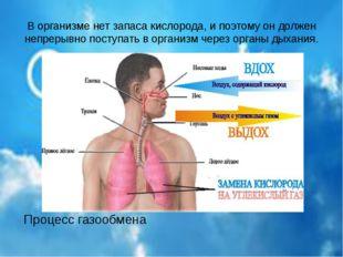 В организме нет запаса кислорода, и поэтому он должен непрерывно поступать в