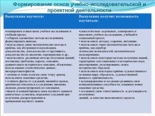 Формирование основ учебно-исследовательской и проектной деятельности Выпускни