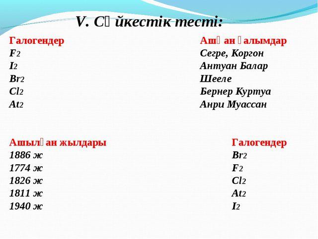 V. Сәйкестік тесті: ГалогендерАшқан ғалымдар F2Сегре, Коргон I2...