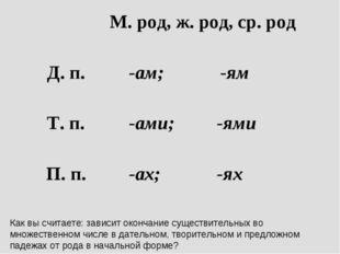 Как вы считаете: зависит окончание существительных во множественном числе в д
