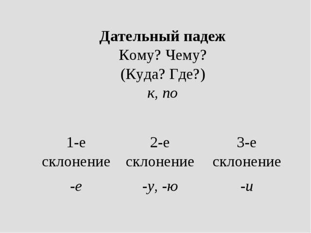Дательный падеж Кому? Чему? (Куда? Где?) к, по 1-е склонение2-е склонение3...