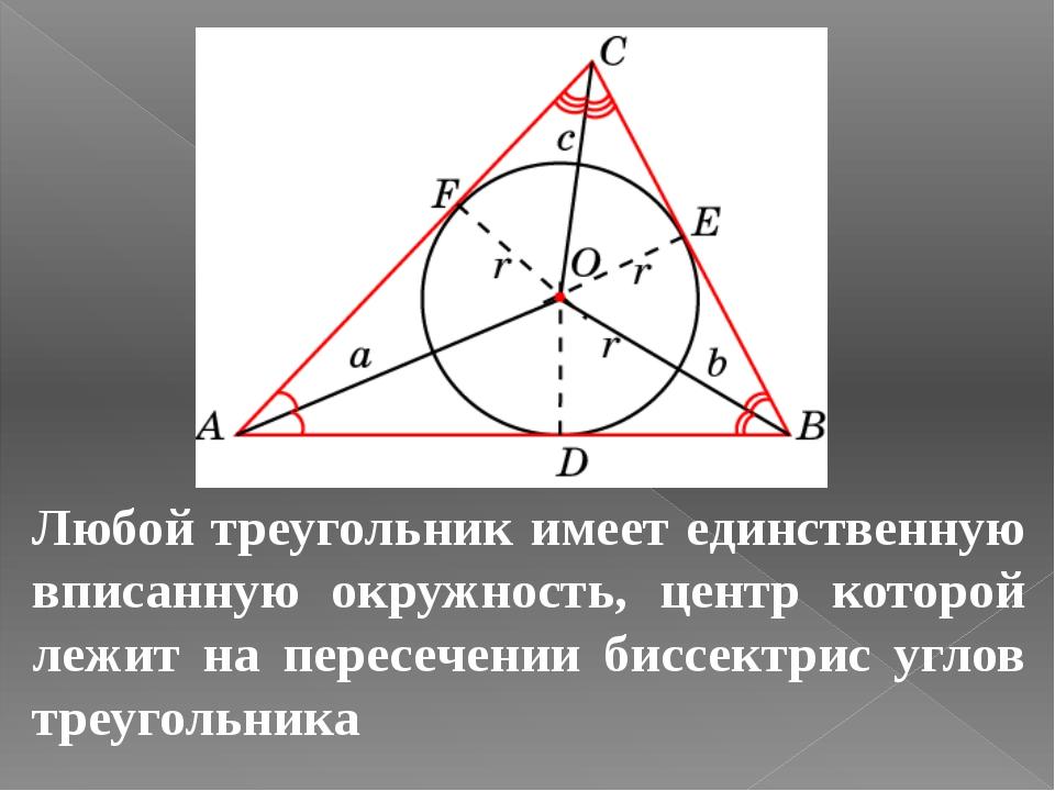 Любой треугольник имеет единственную вписанную окружность, центр которой лежи...